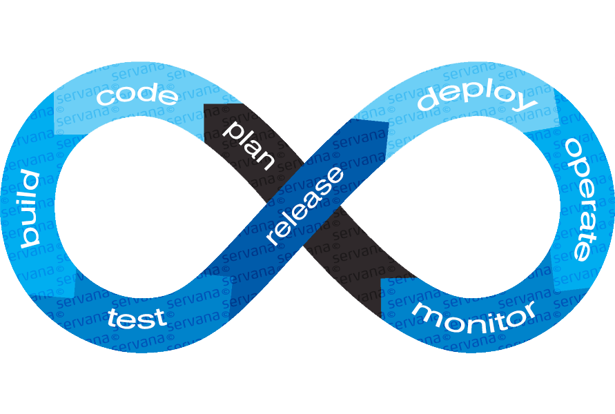 DevOps Continuous Loop Image
